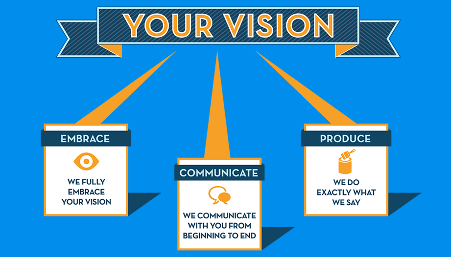your-vision4